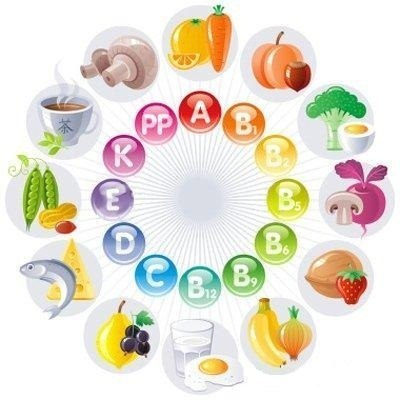 в каких продуктах содержатся статины